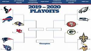 2020 Nfl Playoff Predictions Insane Super Bowl Matchup