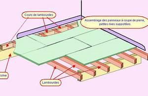 Plancher Bois Etage : planchers iv charges questions conseils bois sans ~ Premium-room.com Idées de Décoration