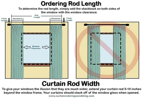 measuring curtain rod width order length labeled abda