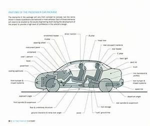 H POINT 2ND EDITION THE FUNDAMENTALS OF CAR DESIGN