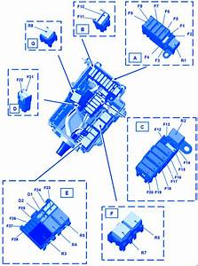 Vauxhall Vivaro 2014 In The Engine Compartment Fuse Box    Block Circuit Breaker