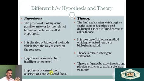 Information and translations of biogenesis in the most comprehensive dictionary definitions resource on the web. Difference between theory and hypothesis, Biogenesis and ...