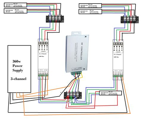 led led s one controller diagram