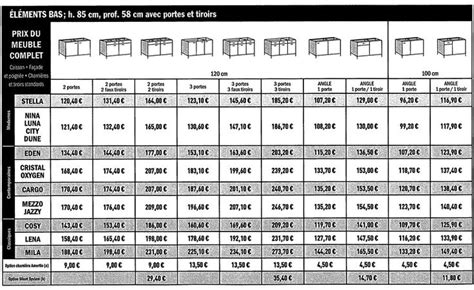 porte de meuble de cuisine brico depot meubles de cuisine brico depot dimensions guide