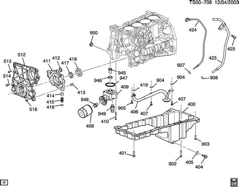 3 5l Engine Flow Diagram by Filter A Burning Question Chevrolet Colorado Gmc