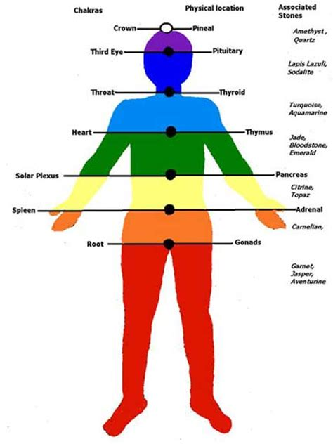 color healing color therapy information