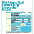 verilux happylight liberty energy l vt15c verilux vt20ww1 happylight liberty 10 000 lux natural