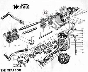 Gearbox And Transmission