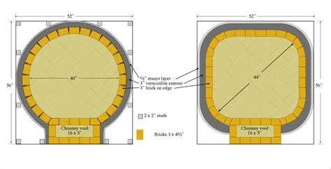 pizza oven plans  easy  follow   build  diy woodworking projects wood