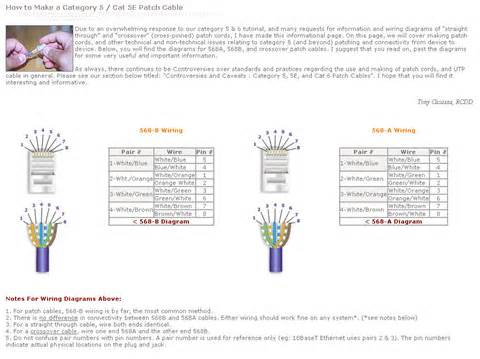 cat 5 wiring cat 5 b pictures to pin on pinsdaddy