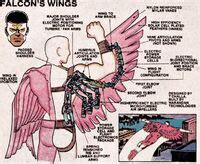 falcons wings marvel  fandom powered  wikia
