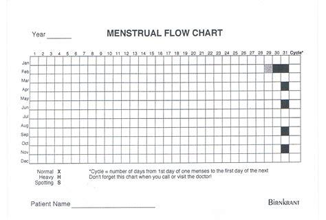 Printable Menstrual Record Chart