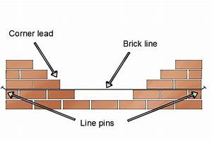How To Use Line Pins