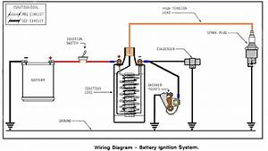 Image Result For Tach Points Wiring