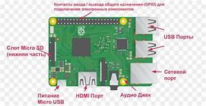 Raspberry Pi Schema Di Collegamento Servomotore Di