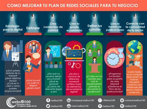 Como Mejorar Tu Plan De Redes Sociales Para Tu Negocio
