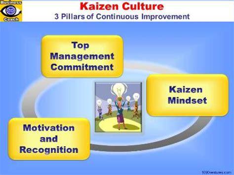 kaizen culture continuous improvement culture  pillars