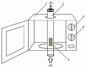 Diagram Of The Unit For Microwave Treatment Of The Sample  1  Microwave