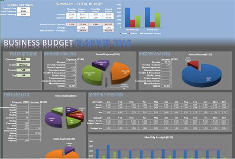 excel dashboards dublin wicklow  ireland brendan moran