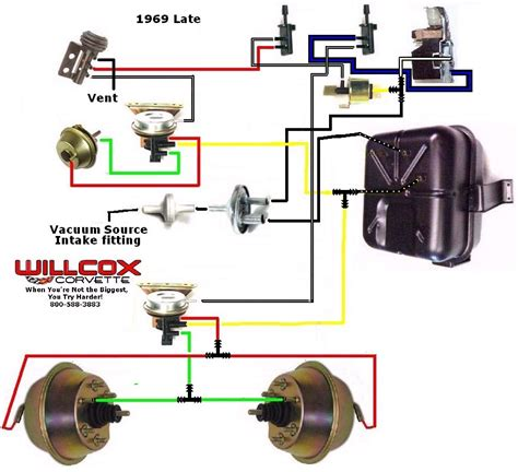 Tach Solenoid Vert Does This Look Correct