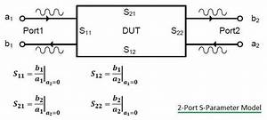 vector network analyzer tutorial vna tutorial With wla series wireless bridge services diagram