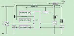 Block Diagram Of The 89c51 Pabx - Basic Circuit