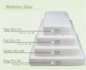 Mattress Sizes Mattress Sizes Mattress Standard Twin