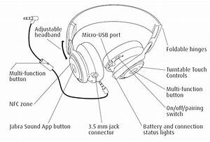 Wiring Diagram Beats Headphones