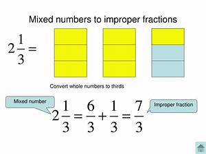 converting repeating decimals to fractions part 1 of 2 ...