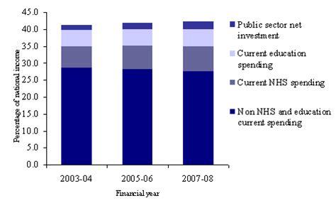 institute  fiscal studies press releases