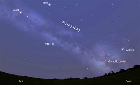 How To Find Your Way Around The Milky Way This Summer