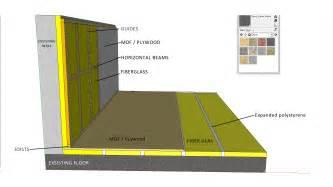 find floor plans building a floating soundproof room gearslutz pro