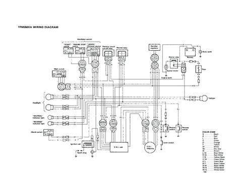 Wiring Diagram Yamaha Library