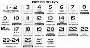 1987 Porsche 944 Fuse Box Diagram  1987  Wiring Diaram For