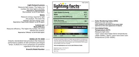 led light design led lighting facts program led light