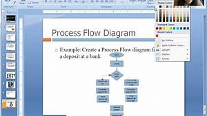 Spc Tool Process Flow Diagram
