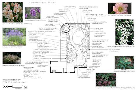 landscape design plans landscape designer serving arcata mckinleyville and eureka