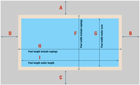 swimming pool size pool size measurement guide to fit a pool enclosure