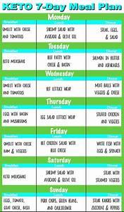 keto diet keto meal plans for beginners keto foods