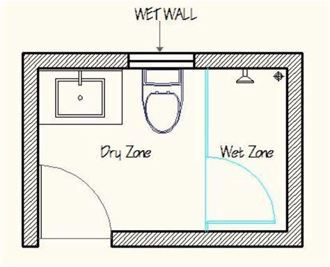 Bathroom Zones Wet Room
