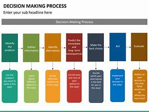 decision making process powerpoint template sketchbubble With decision making process template