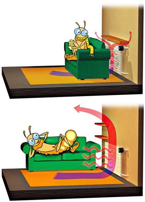 meuble pour mettre derriere canape meuble pour mettre derriere canape nouveaux modèles de