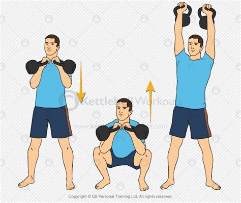 kettlebell squat press clean double exercise complex workouts