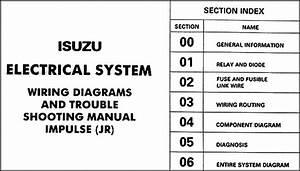 1985 Isuzu Impulse Electrical Troubleshooting Manual Original