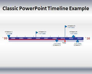 migration timeline powerpoint template