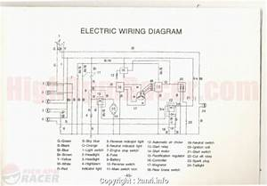 Diagram  Wiring Diagram For Quad Receptacle Full Version