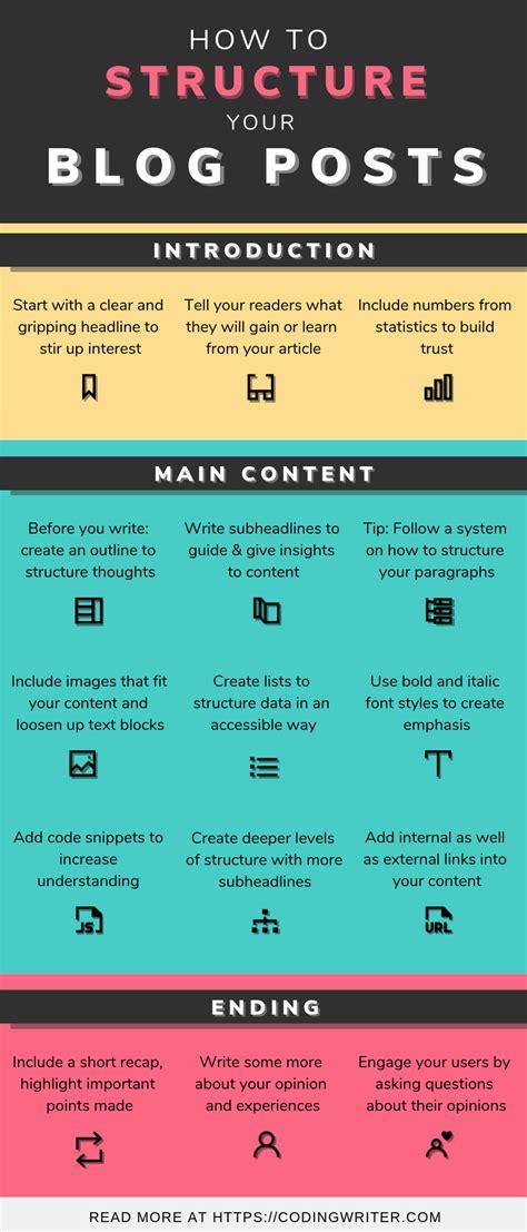 How to Write SEO-Friendly Blog Posts - Morlencas.com
