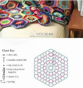 Crochet Hexagons Blanket Diagram  2 Dc Clusters   With