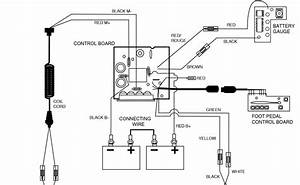 19 Inspirational Minn Kota 5 Speed Switch Wiring Diagram