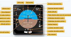 Aircraft Systems  Aircraft Electronic Instruments